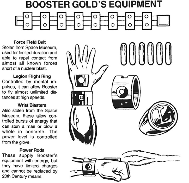 Booster Gold's equipment diagram