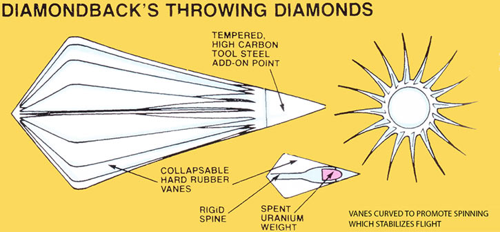 Schematics for Diamondback's throwing diamonds