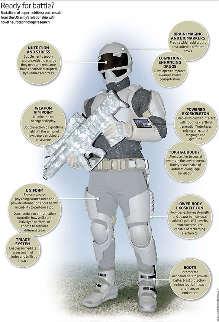 Future soldier mockup armor and uniform by the New Scientist