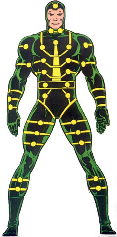 Jamie Madrox the Multiple Man of X-Factor (Marvel Comics) in his original costume