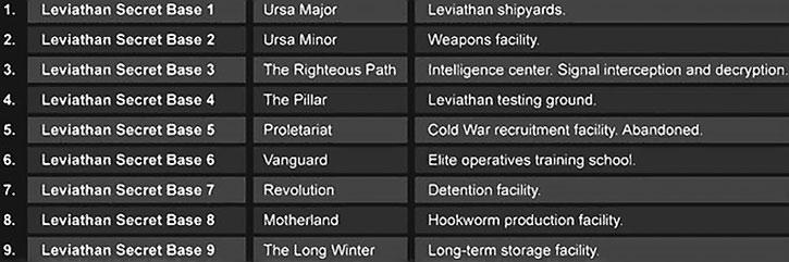 List of Leviathan secret bases 1-9