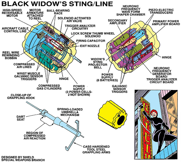 Weapon diagram for the Black Widow's bite during the 1980s (Marvel Comics)