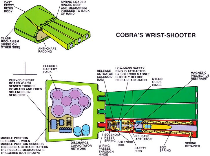 Cobra (Marvel Comics) - schematics of his wrist-shooter weapons from the 1985 official marvel universe handbook