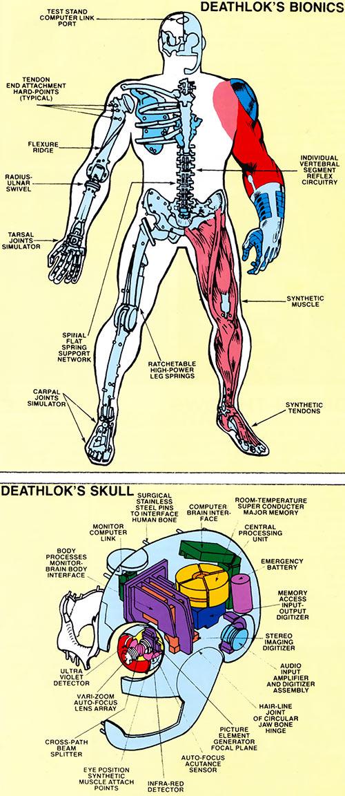 Deathlok the Demolisher schematics (Marvel Comics)