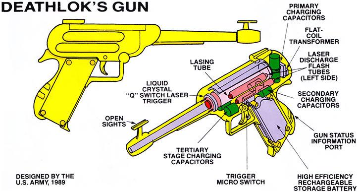 Schematics for Deathlok's gun