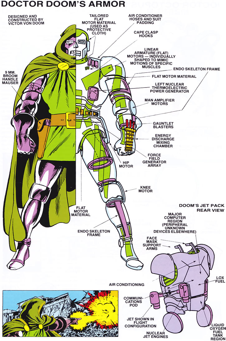 Doctor Doom (Marvel Comics) armour schematics from the 1983 official handbook of the marvel universe
