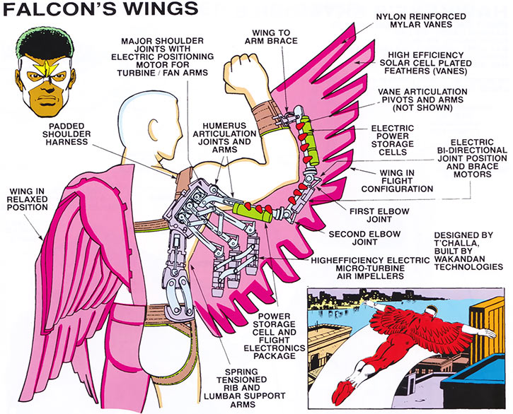Falcon (Marvel Comics) schematics of harness and wings from the 1982 official handbook of the marvel universe