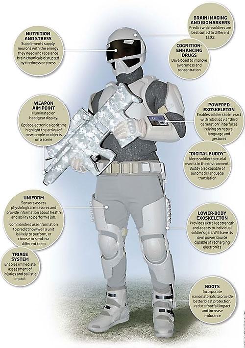 Future Era soldier (New Scientist)