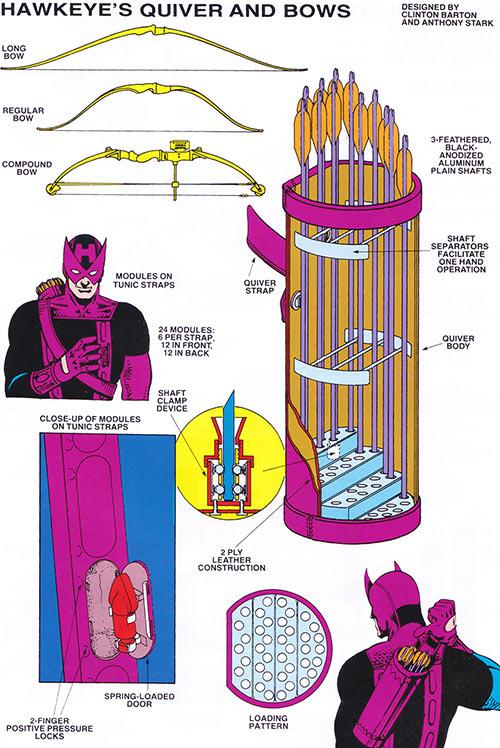 Hawkeye (Marvel Comics) equipment schematics in the 1983 official handbook of the marvel universe