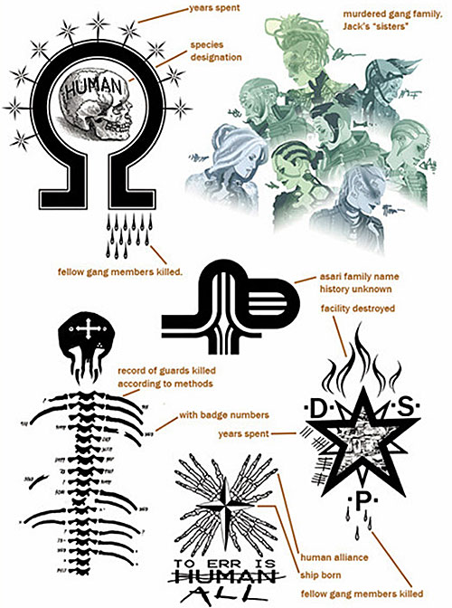 Jack Subject Zero (Mass Effect 2) tattoos explanations chart
