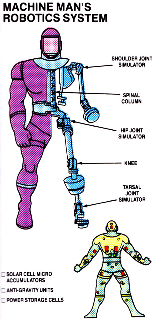 Machine Man - Marvel Comics- Technical diagram - general