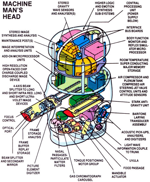 Machine Man - Marvel Comics- Technical diagram - head