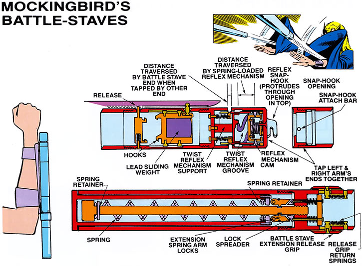 Mockingbird (Marvel Comics) battle staves schematics from the 1983 official handbook of the marvel universe