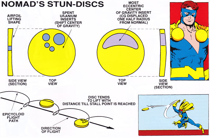 Nomad (Jack Monroe)'s disks - Schematics from the 1983 official handbook of the marvel universe