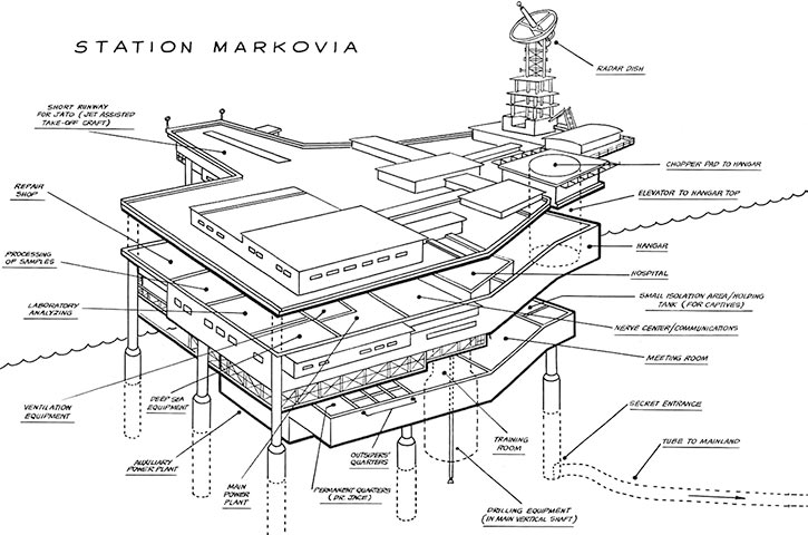 Outsiders (DC Comics) team 1986-1992 team profile -- Station Markovia oil rig schematics blueprint