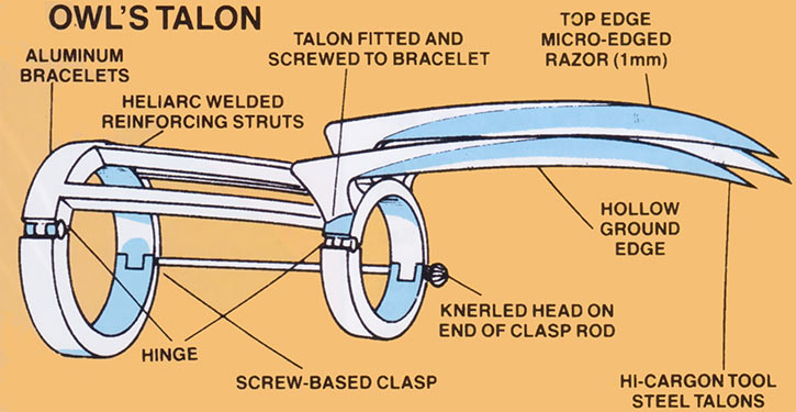 Owl (Marvel Comics) - Schematics of his talons/claws from the handbook