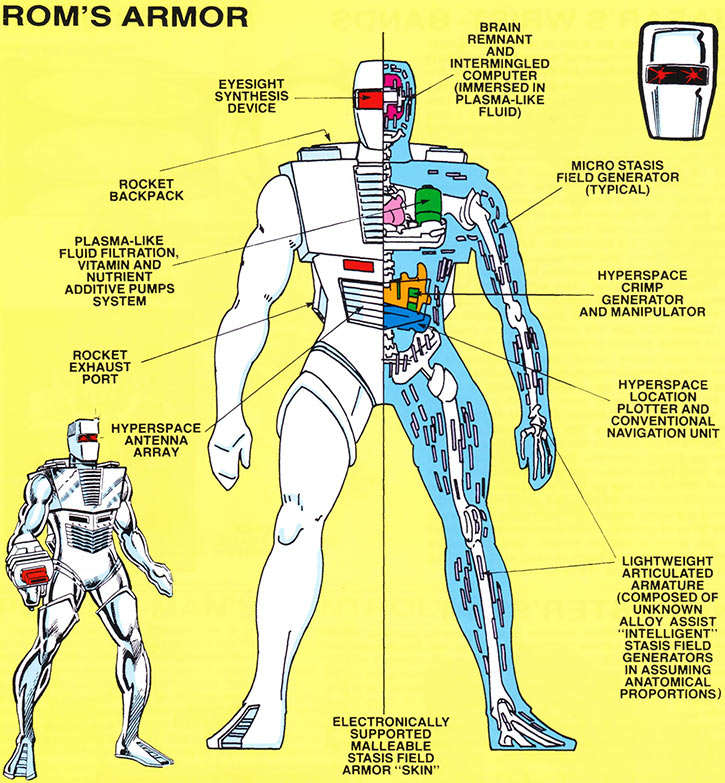 Rom the spaceknight - Armour schematics from the 1983 official handbook of the marvel universe