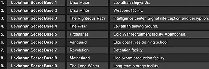 List of Leviathan secret bases 1-9