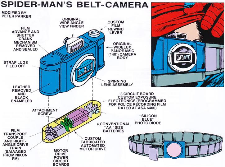 Spider-Man (Marvel Comics) - Peter Parker's belt camera schematics - 1983 marvel handbook