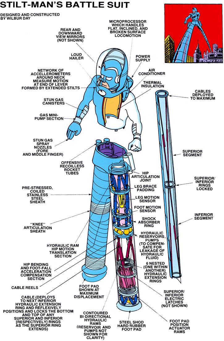 Stilt-Man (Marvel Comics) armour and legs schematics from the 1983 official marvel handbook