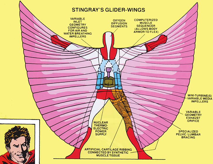 Stingray (Marvel Comics) - suit schematics from the official handbook