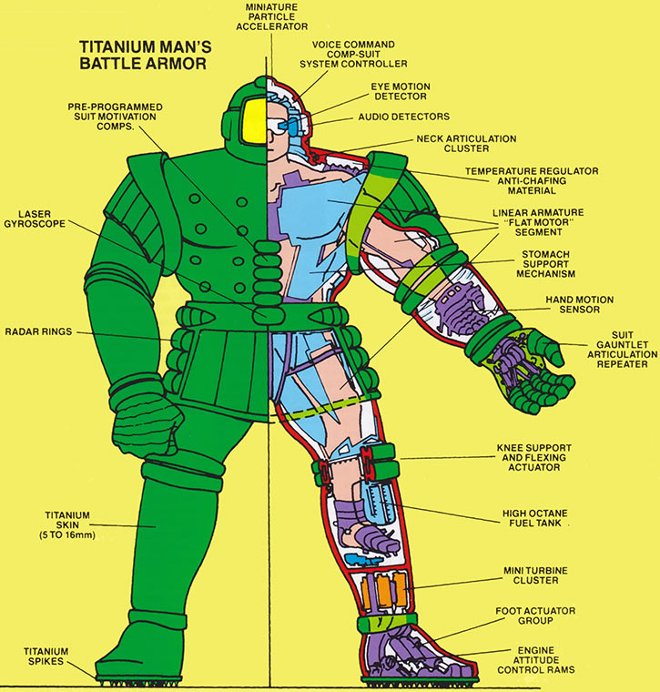 Schematics for the early 1980s Titanium Man armor