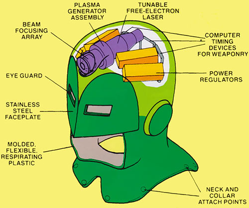 Unicorn (Iron Man enemy) (Masaryk) (Marvel Comics) helmet schematics handbook