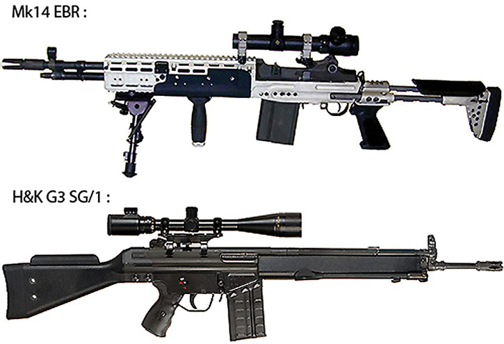 Modern battle rifles